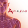 Ariva Bio Graphics