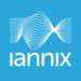 IanniX