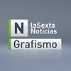 Grafismo laSexta Noticias