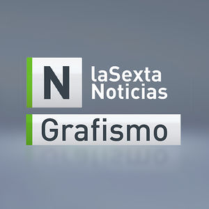 Profile picture for Grafismo laSexta Noticias