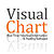 VISUAL CHART GROUP