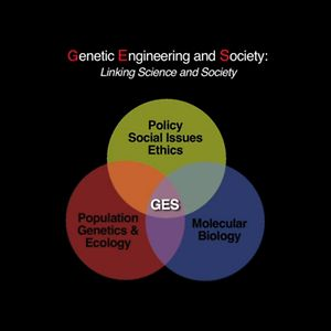 Profile picture for GES@NCSU