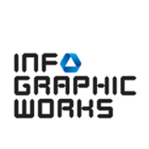 Profile picture for infographicworks
