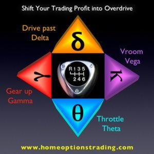 Options trading at home