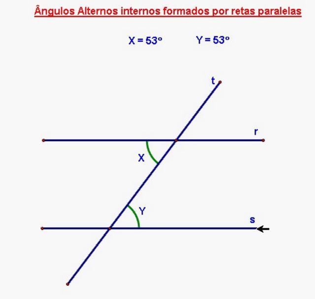 Angulos Alternos Internos On Vimeo