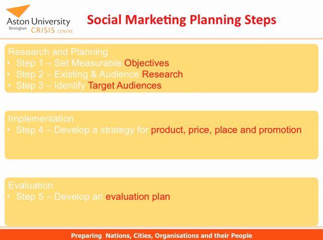 Public preparedness using social marketing