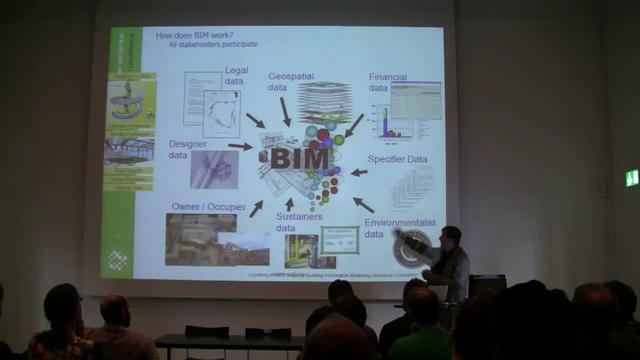 Creative data bim copenhagen eilif hjelseth