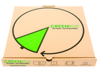 Green Box Product Promo: Pizza Box