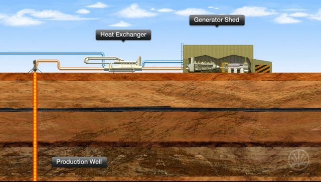 How Geothermal Energy Works on Vimeo