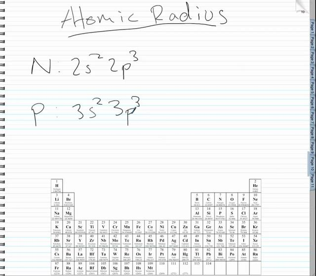 AP Chemistry: Periodic Trends Part V
