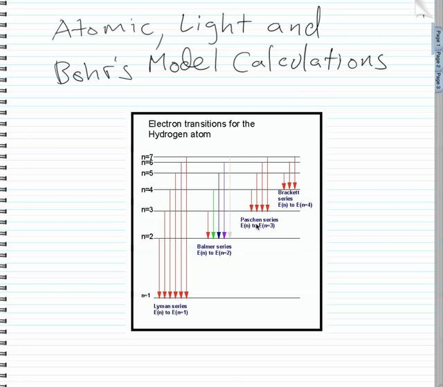 AP Chemistry: Atomic, Light and Bohr Model Calculations Part I