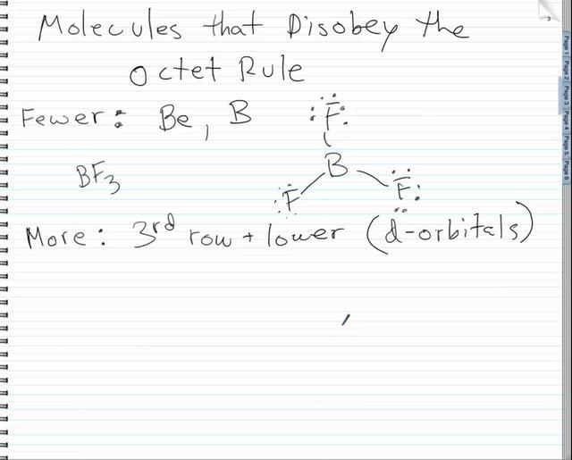 AP Chemistry: Bonding Part II
