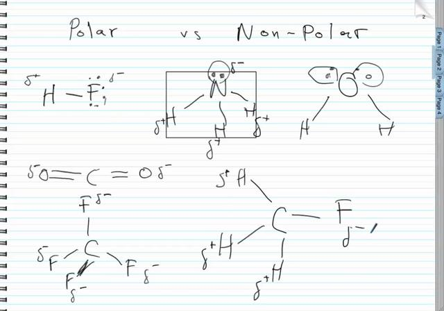 AP Chemistry: IMFs and Physical Properties Part II