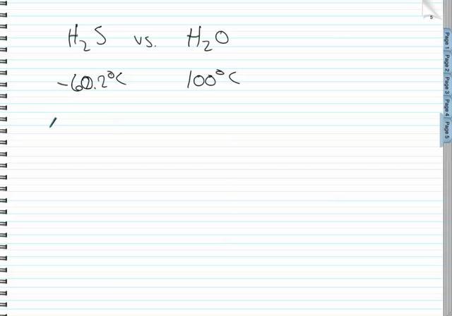 AP Chemistry: IMFs and Physical Properties Part IV