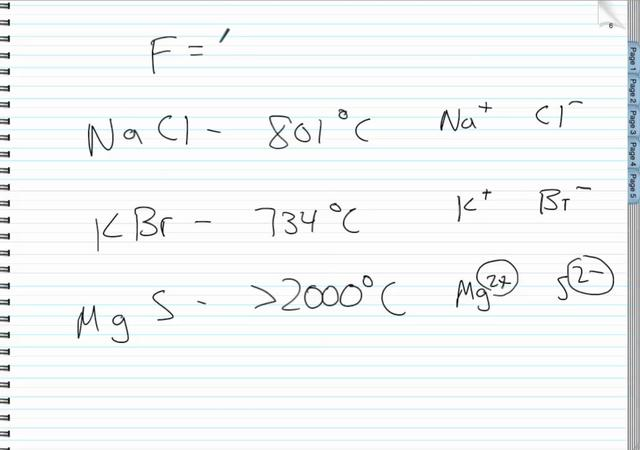 AP Chemistry: IMFs and Physical Properties Part V