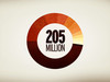 The impact of 205 million gallons of oil