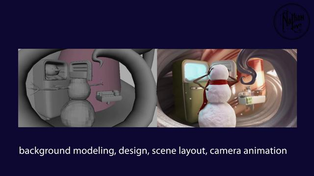 Camera and Staging Reel 2011