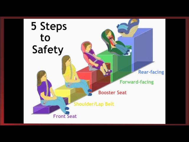 Safe Kids Car Seat Safety Check Columbia Sc