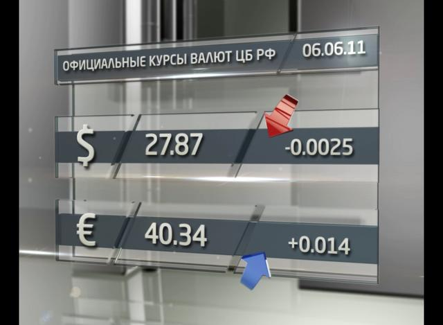 Центральный банк рф курсы валют