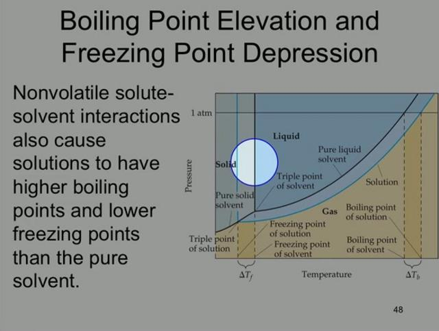 8 solutions part 6 freezing point depression and boiling point elevation on vimeo. Black Bedroom Furniture Sets. Home Design Ideas