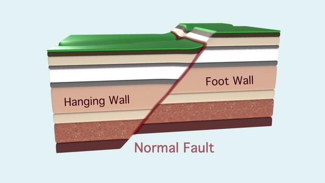 Normal Fault Related Keywords & Suggestions - Normal Fault Long Tail ...