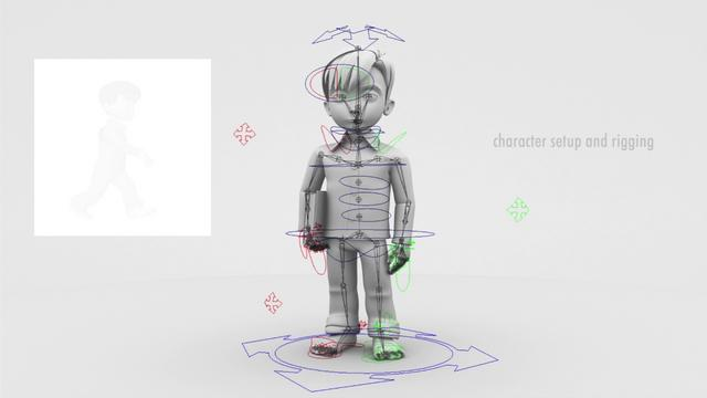 3d character creation