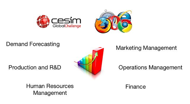 Cesim Global Challenge Tutorial Video