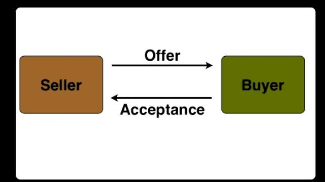 offer and acceptance page 5 on vimeo