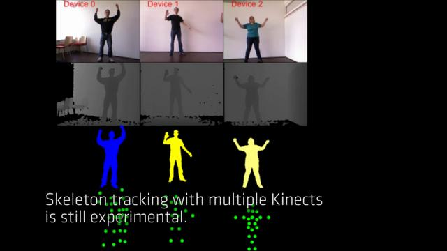 Multi Device Kinect Wrapper