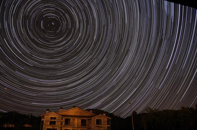 Circumpolar motion of the stars
