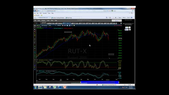 Option trading video tutorial free