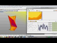 Solar Optimization from Constrained Parametric Model