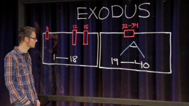 Bible in Five: Exodus 1-18 | Blackhawk Church