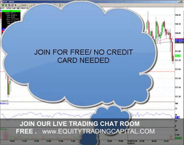 Free options trading chat room