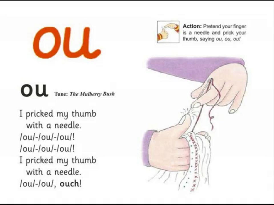 Jolly Phonics Worksheets Jolly Phonics Phase th
