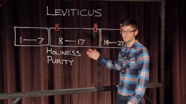 Bible in Five: Leviticus | Blackhawk Church