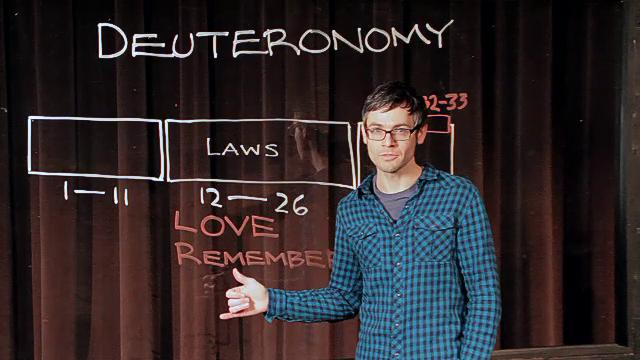 Bible in Five: Deuteronomy | Blackhawk Church