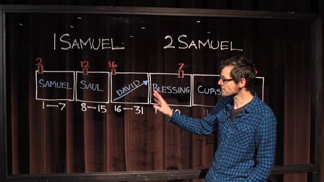 Bible in Five: 1 Samuel | Blackhawk Church