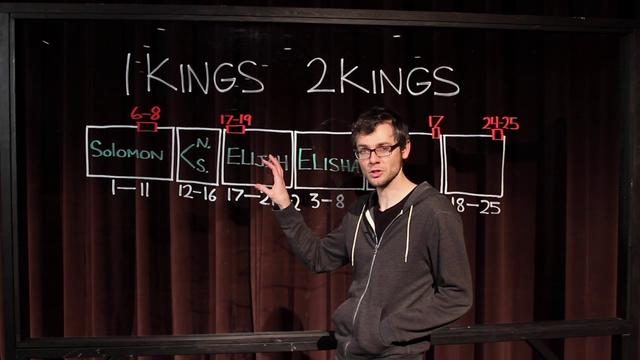 Bible in Five: 1 Kings | Blackhawk Church