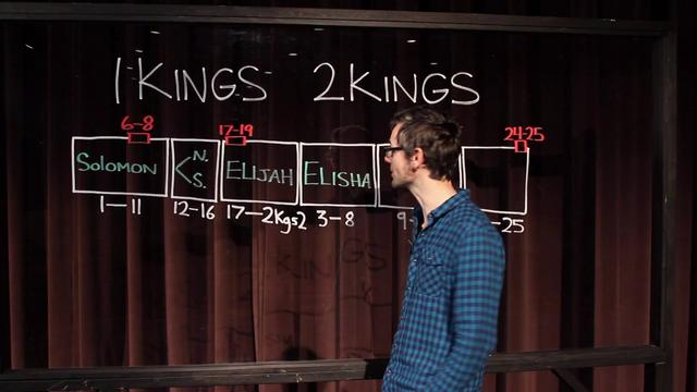 Bible in Five: 2 Kings | Blackhawk Church
