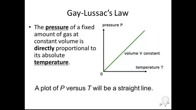 gay lussacs law A thermodynamic law, also known as gay-lussac's law, which states that at constant pressure the volume of a fixed mass or quantity of gas varies directly with the absolute temperature conversely, at constant volume the gas pressure varies directly with the absolute temperature the law that at.