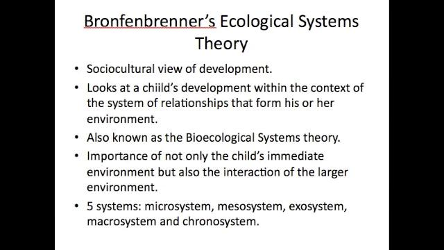 urie bronfenbrenner ecological systems theory essay The bronfenbrenner theory - the composition of urie bronfenbrenner's ecological theory cultivate a strong essays: bronfenbrenner systems theories.
