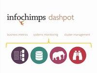 Dashpot, Analytics & Operations Dashboard for the Infochimps Platform