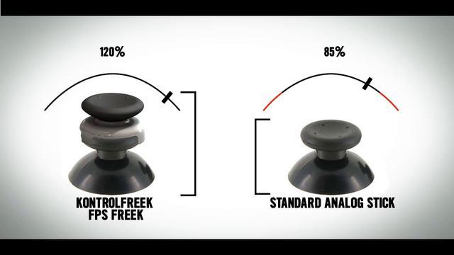 Image result for kontrol freek science