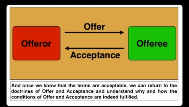 discuss about offer and acceptance in Offer 12 figure 11bilateral and unilateral contracts for a contract to exist, usually one party must have made an offer, and the other must have accepted it once acceptance takes effect, a contract will usually be binding on both parties, and the rules of offer and acceptance are typically used to pinpoint when a.