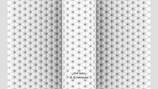 Unzipping Multi-walled Carbon Nanotube