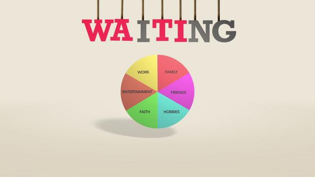 The ABC's of Waiting