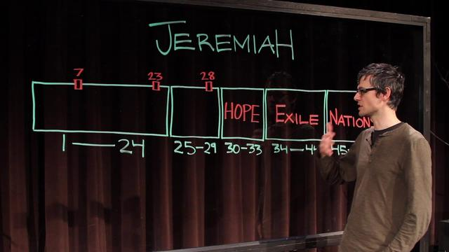 Bible in Five: Jeremiah | Blackhawk Church
