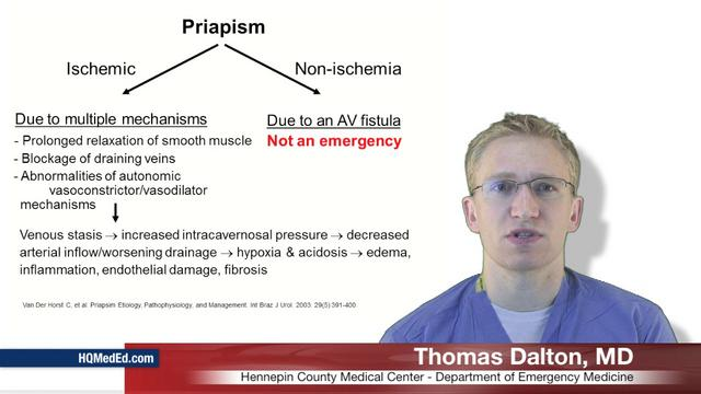 Management of Priapism in the Emergency Department