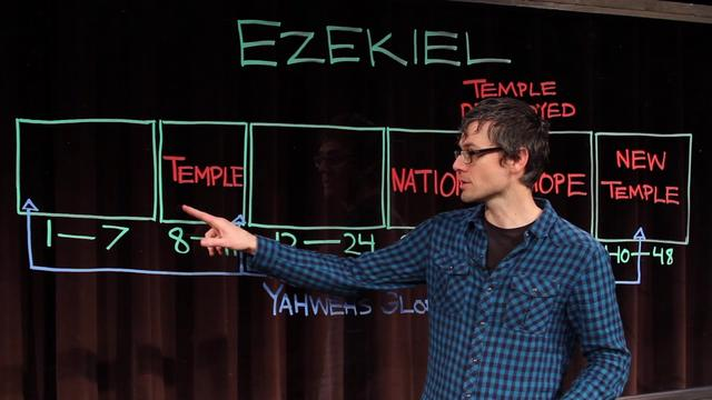 Bible in Five: Ezekiel 1-32 | Blackhawk Church